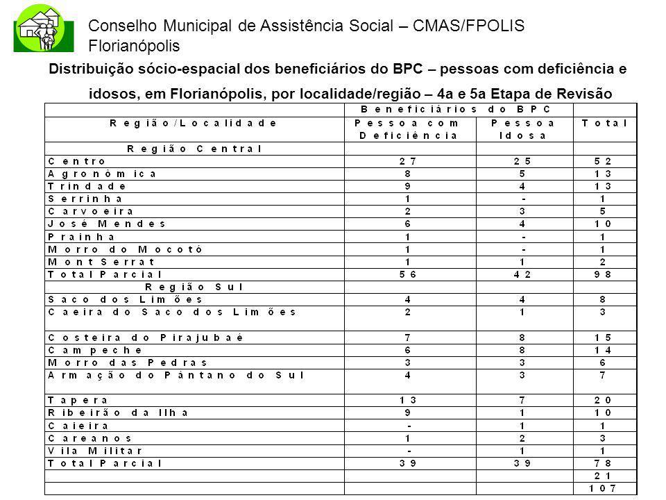 Distribuição sócio-espacial dos beneficiários do BPC – pessoas com deficiência e idosos, em Florianópolis, por localidade/região – 4a e 5a Etapa de Revisão