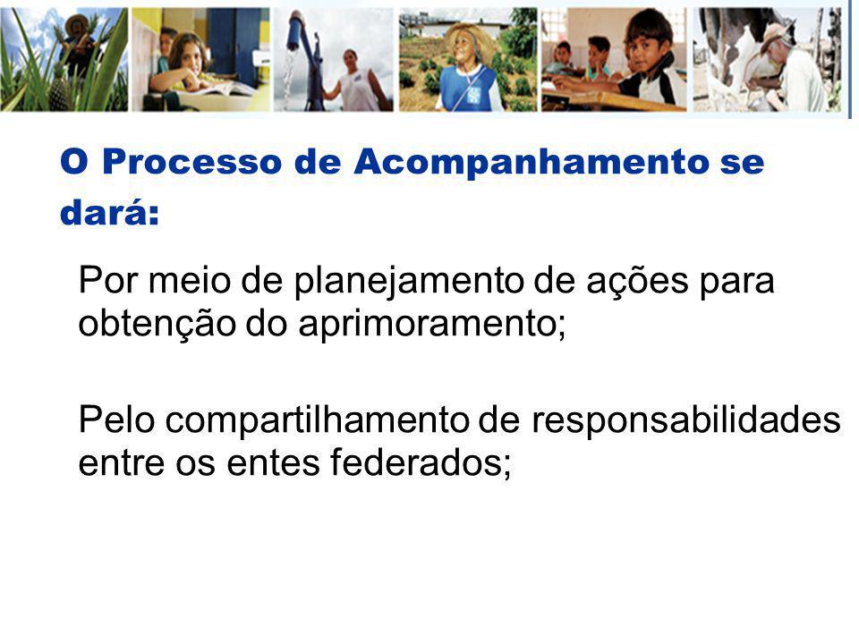 O Processo de Acompanhamento se dará: