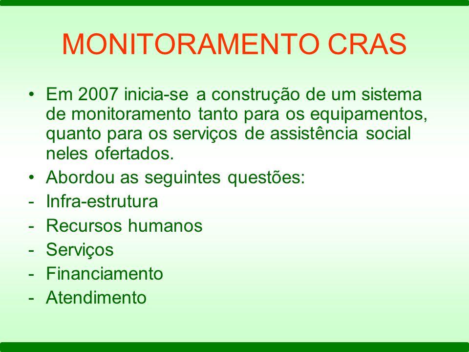 MONITORAMENTO CRAS