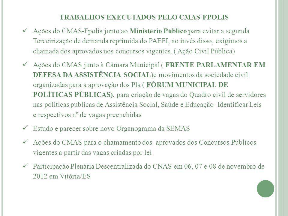 TRABALHOS EXECUTADOS PELO CMAS-FPOLIS