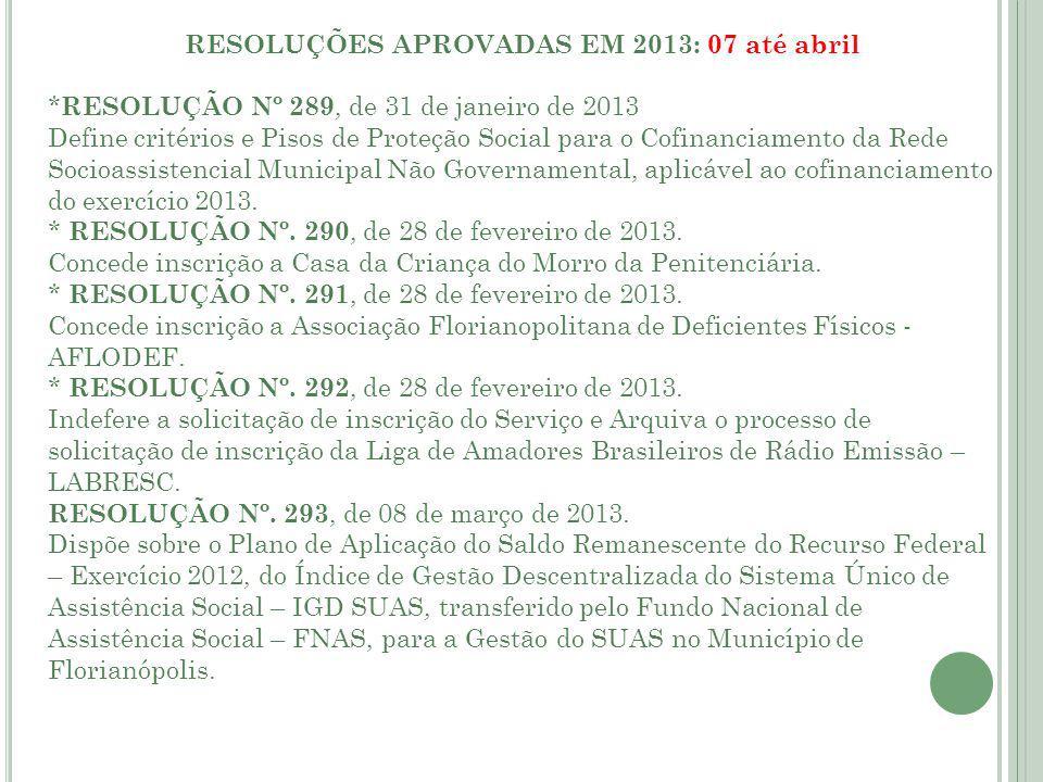 RESOLUÇÕES APROVADAS EM 2013: 07 até abril