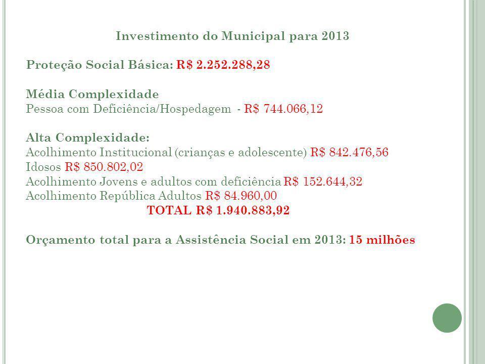 Investimento do Municipal para 2013