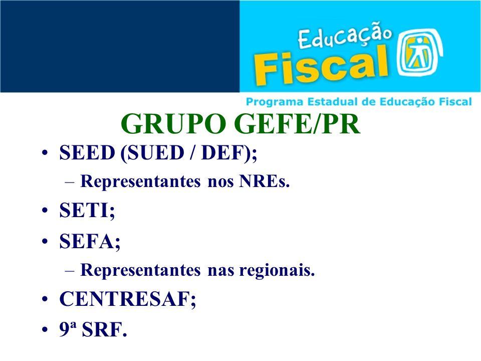 GRUPO GEFE/PR SEED (SUED / DEF); SETI; SEFA; CENTRESAF; 9ª SRF.