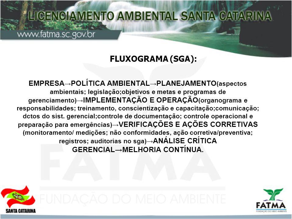 FLUXOGRAMA (SGA):