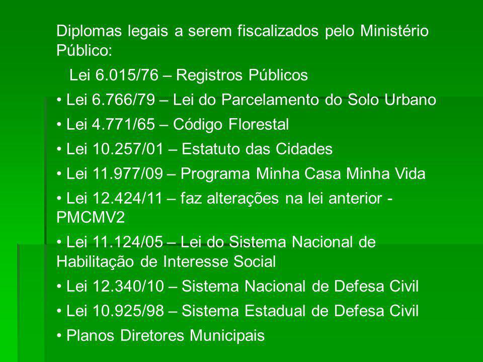 Diplomas legais a serem fiscalizados pelo Ministério Público: