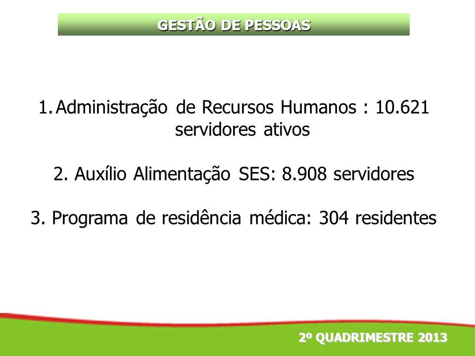 Administração de Recursos Humanos : 10.621 servidores ativos