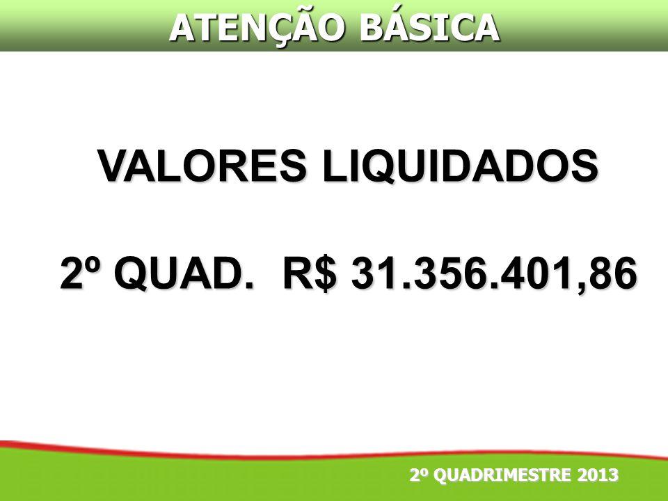 VALORES LIQUIDADOS 2º QUAD. R$ 31.356.401,86