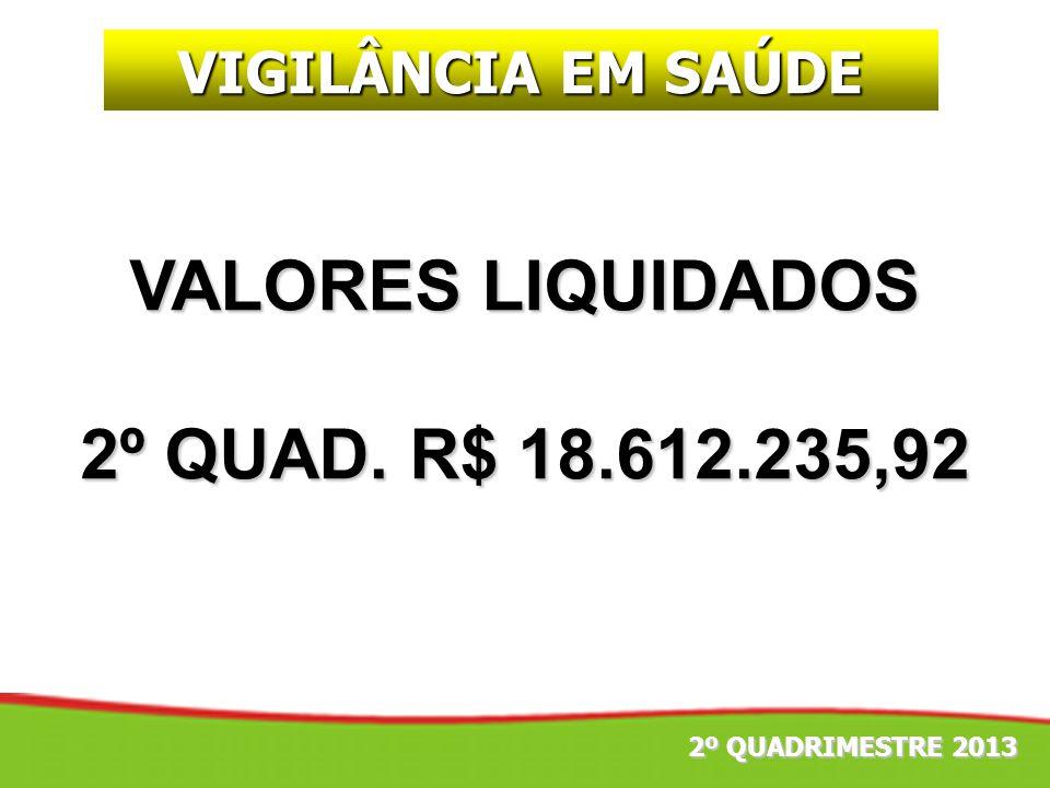 VALORES LIQUIDADOS 2º QUAD. R$ 18.612.235,92
