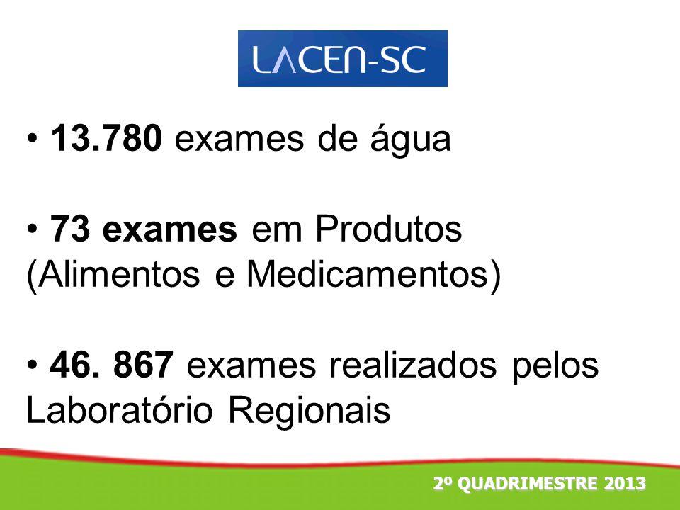 73 exames em Produtos (Alimentos e Medicamentos)