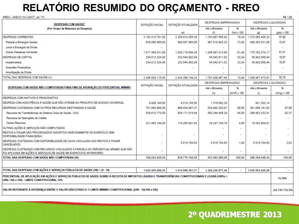 RELATÓRIO RESUMIDO DO ORÇAMENTO - RREO
