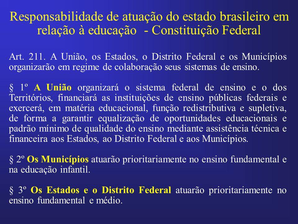 Responsabilidade de atuação do estado brasileiro em relação à educação - Constituição Federal