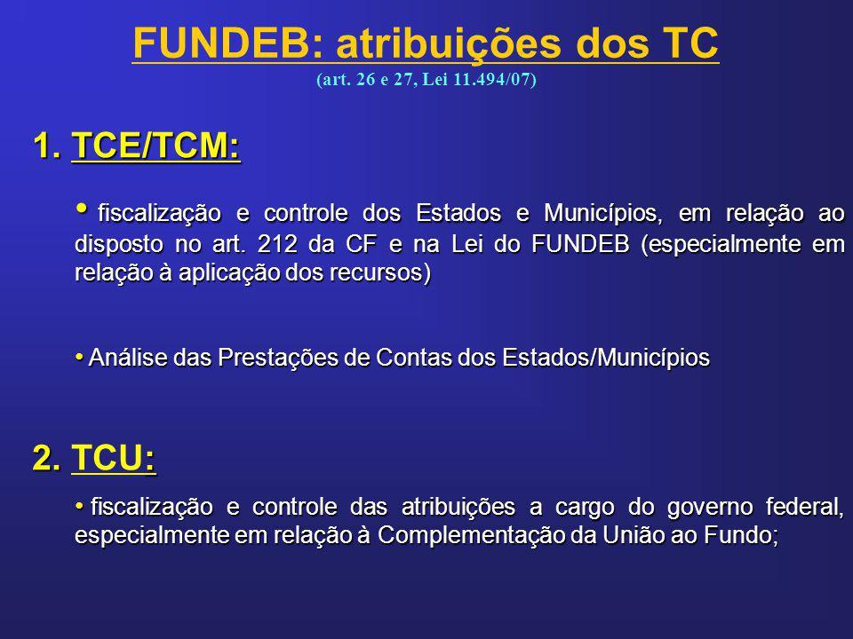 FUNDEB: atribuições dos TC (art. 26 e 27, Lei 11.494/07)