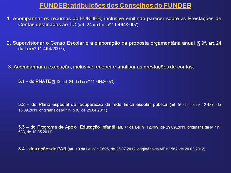FUNDEB: atribuições dos Conselhos do FUNDEB