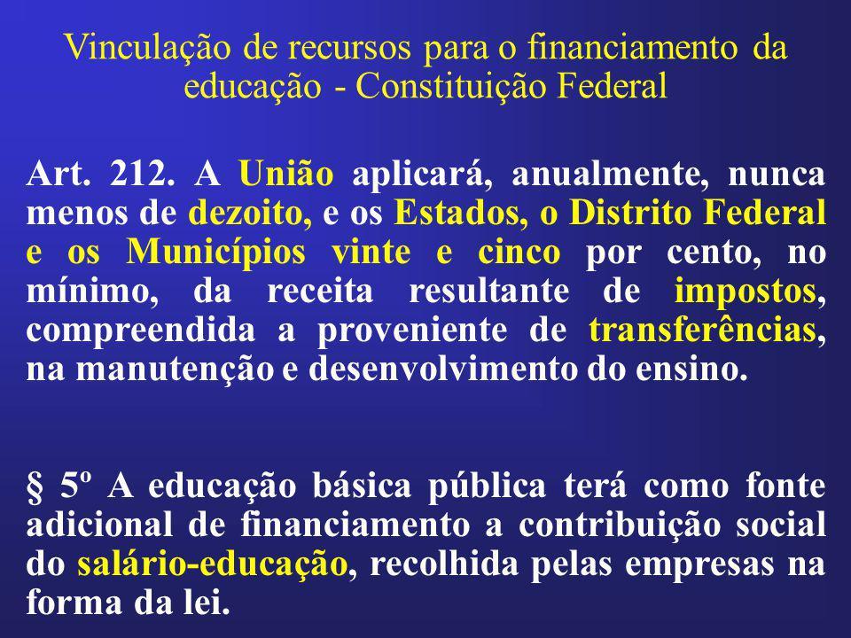 Vinculação de recursos para o financiamento da educação - Constituição Federal