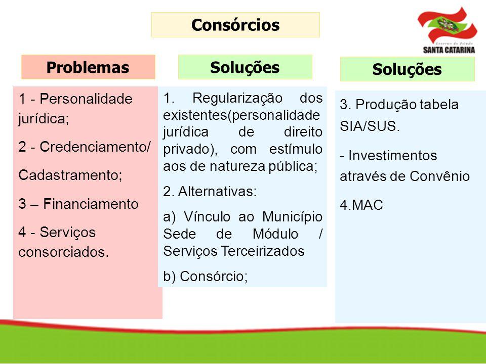 Consórcios Problemas Soluções Soluções 1 - Personalidade jurídica;