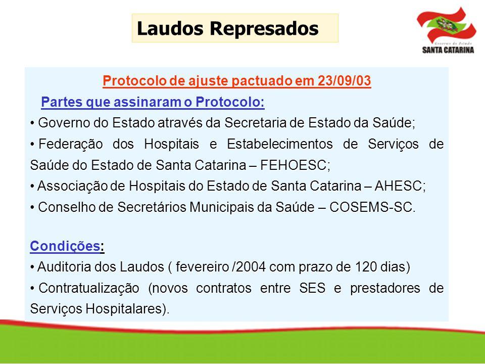 Protocolo de ajuste pactuado em 23/09/03