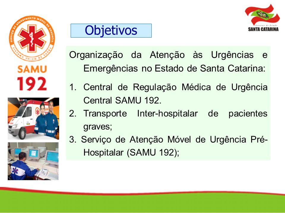 Objetivos Organização da Atenção às Urgências e Emergências no Estado de Santa Catarina: Central de Regulação Médica de Urgência Central SAMU 192.