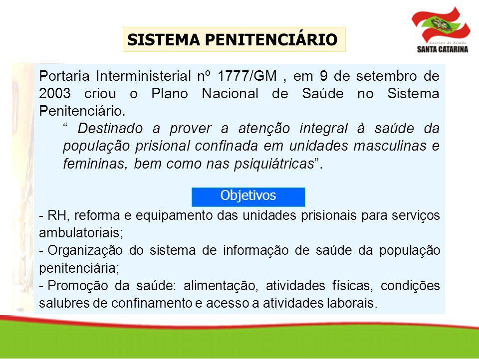 SISTEMA PENITENCIÁRIO