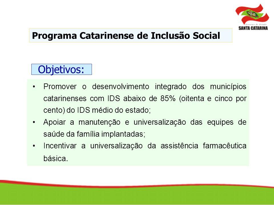 Objetivos: Programa Catarinense de Inclusão Social