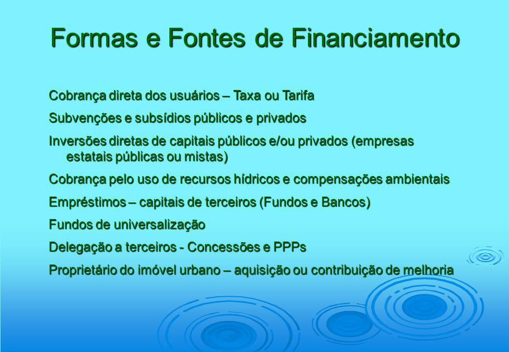 Formas e Fontes de Financiamento