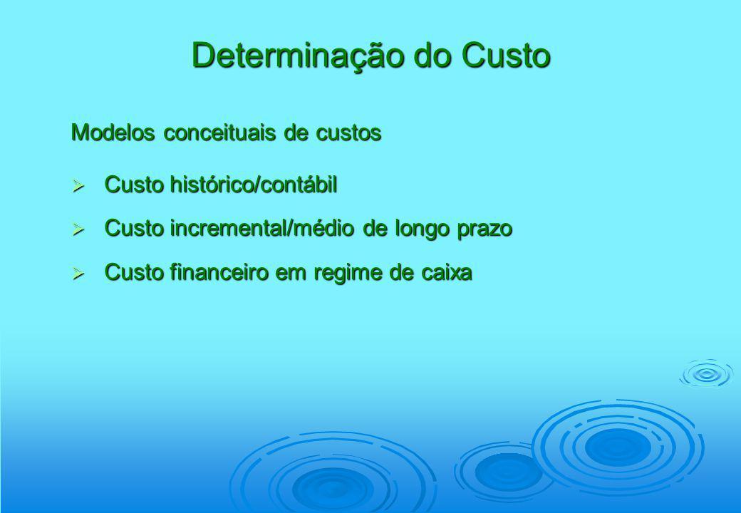 Determinação do Custo Modelos conceituais de custos