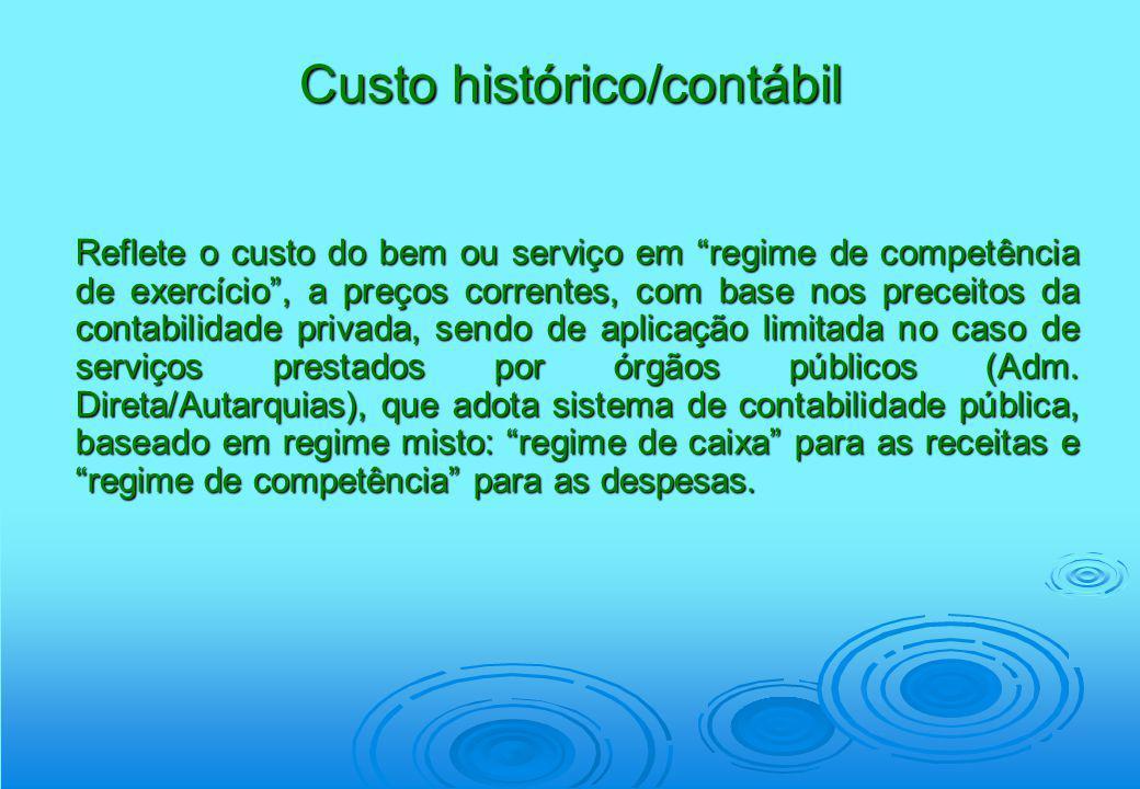 Custo histórico/contábil
