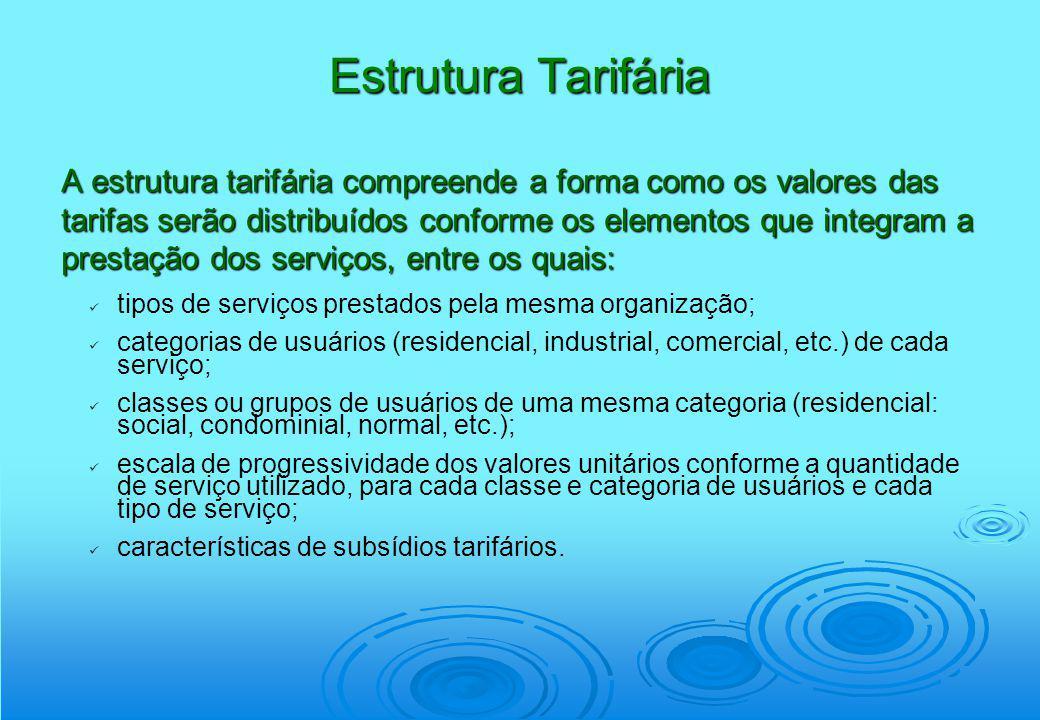 Estrutura Tarifária