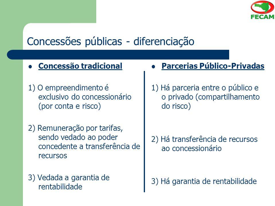 Concessões públicas - diferenciação