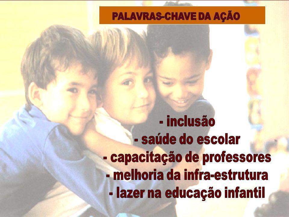 d PALAVRAS-CHAVE DA AÇÃO - inclusão - saúde do escolar