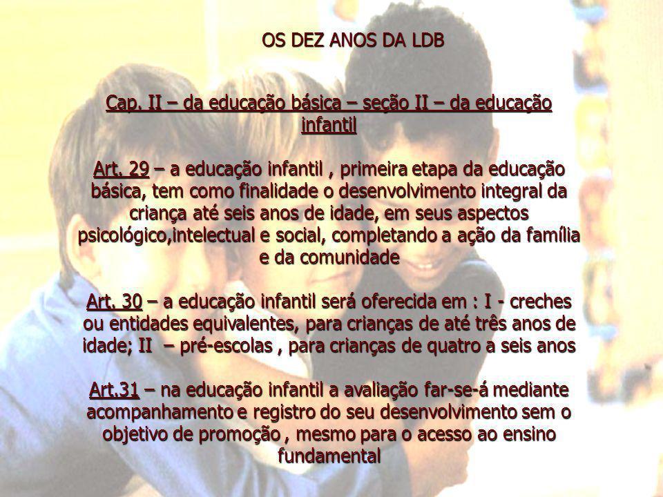 Cap. II – da educação básica – seção II – da educação infantil
