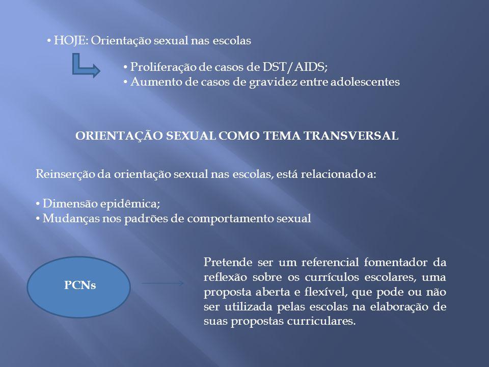 ORIENTAÇÃO SEXUAL COMO TEMA TRANSVERSAL
