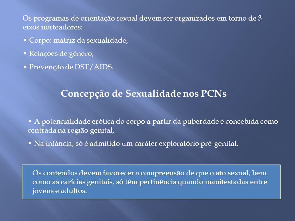 Concepção de Sexualidade nos PCNs