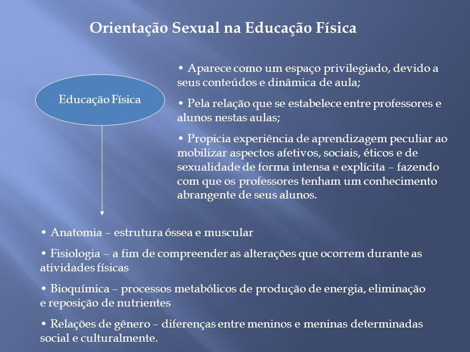 Orientação Sexual na Educação Física