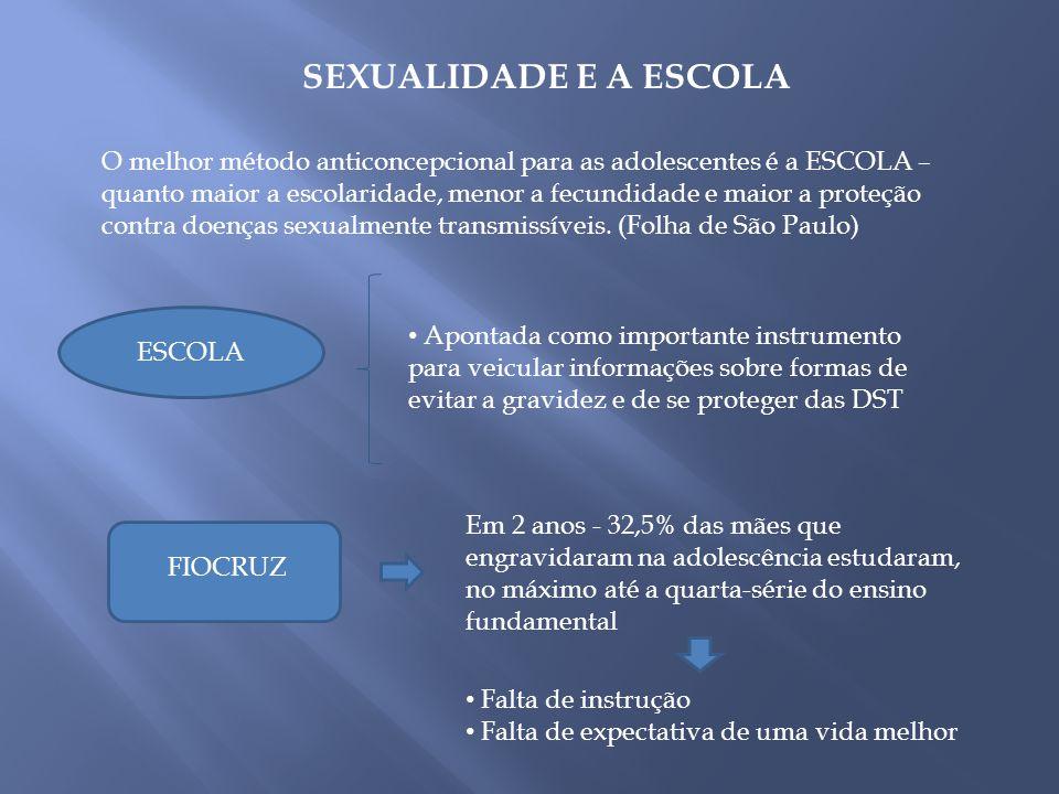 SEXUALIDADE E A ESCOLA