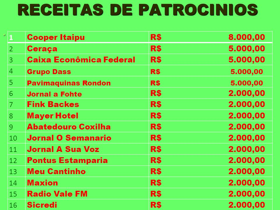 RECEITAS DE PATROCINIOS