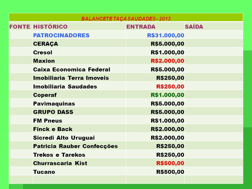 BALANCETE TAÇA SAUDADES - 2013