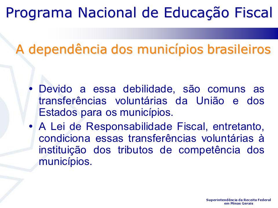 A dependência dos municípios brasileiros
