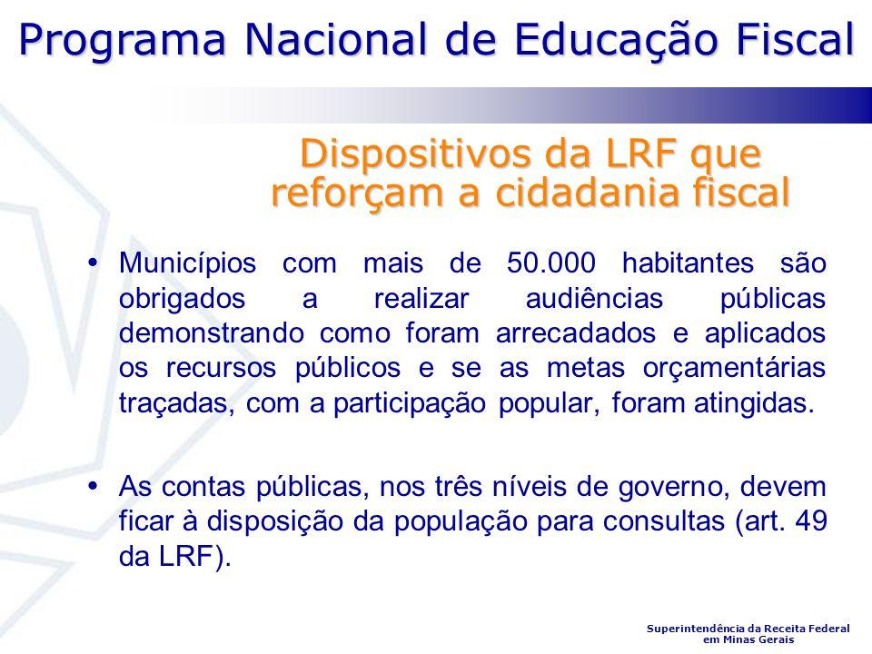Dispositivos da LRF que reforçam a cidadania fiscal