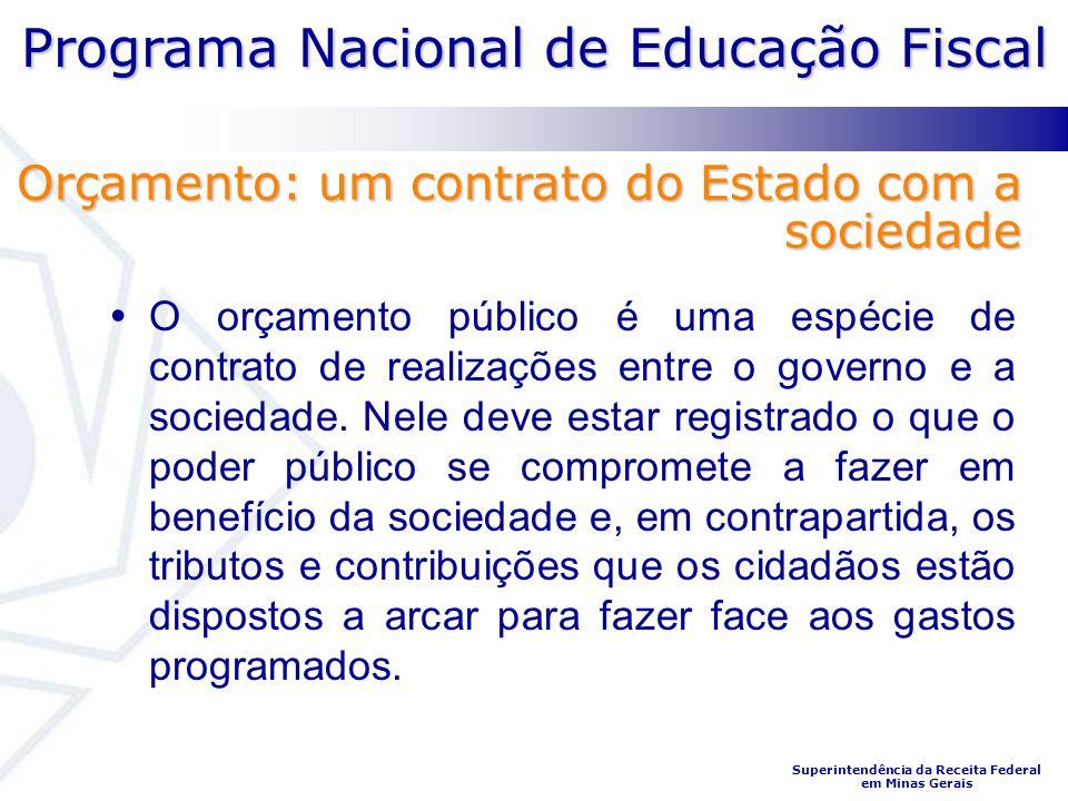 Orçamento: um contrato do Estado com a sociedade