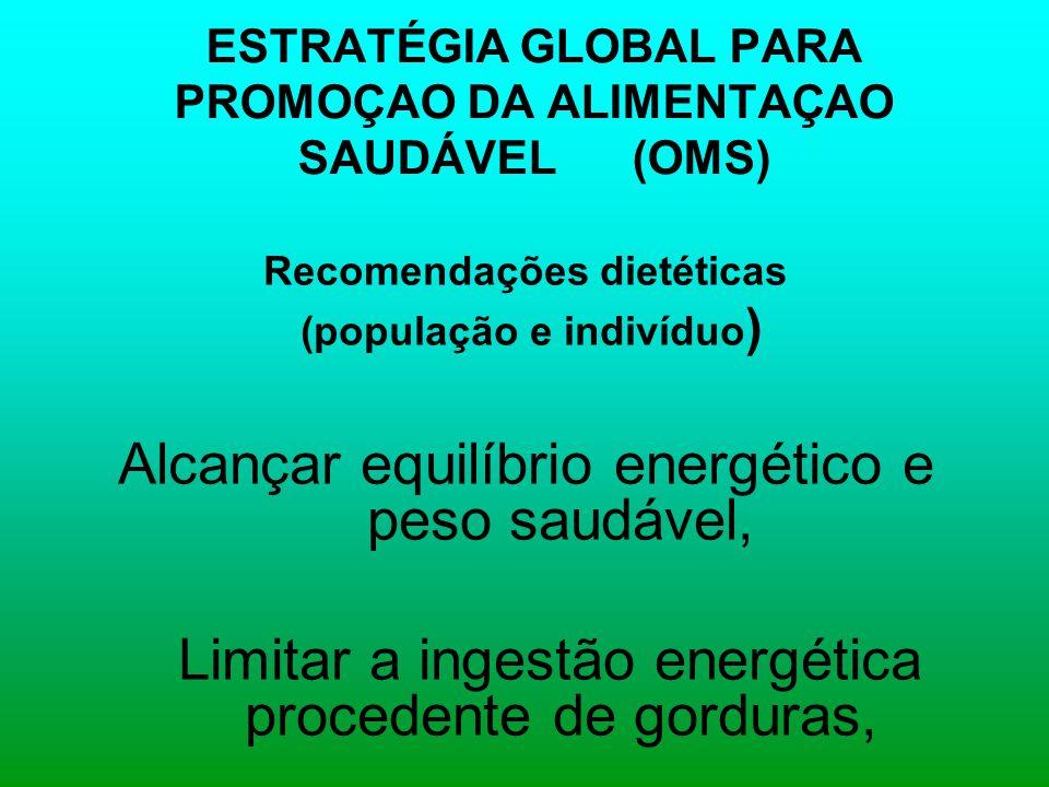 ESTRATÉGIA GLOBAL PARA PROMOÇAO DA ALIMENTAÇAO SAUDÁVEL (OMS)