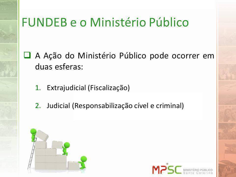 FUNDEB e o Ministério Público