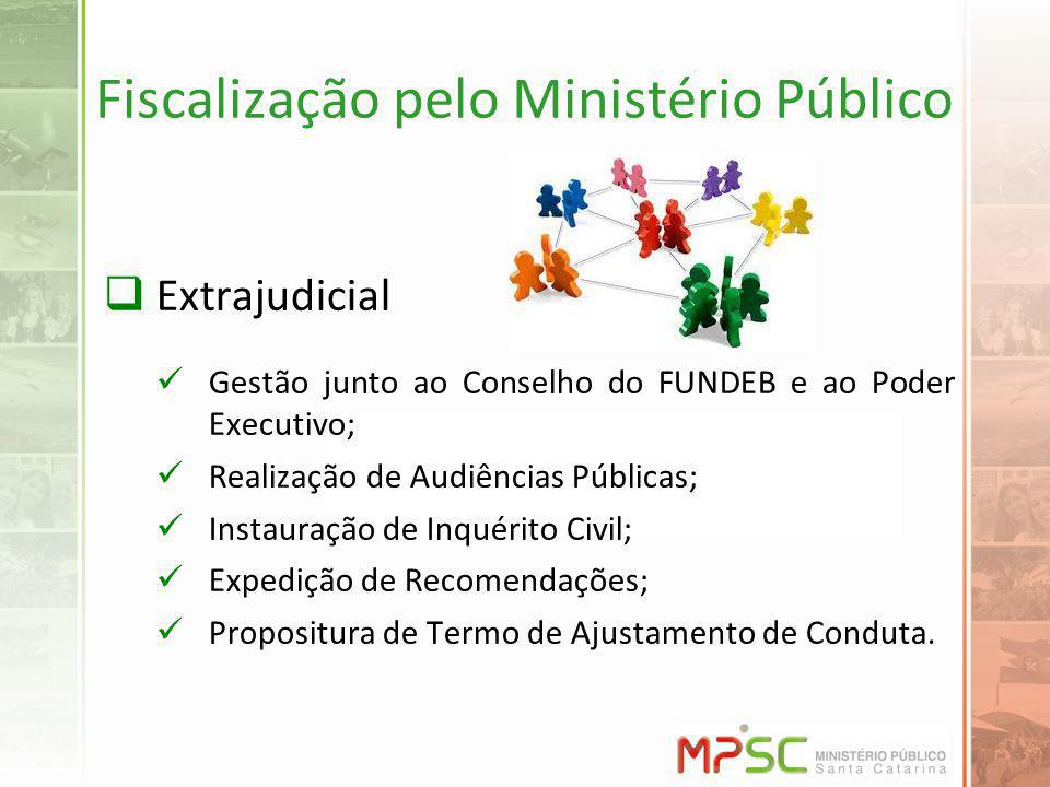 Fiscalização pelo Ministério Público