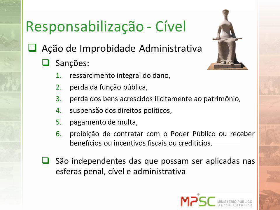 Responsabilização - Cível