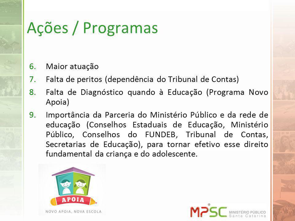 Ações / Programas Maior atuação