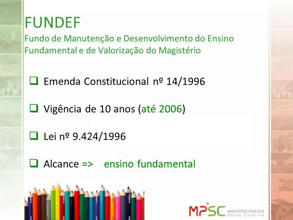 FUNDEF Fundo de Manutenção e Desenvolvimento do Ensino Fundamental e de Valorização do Magistério