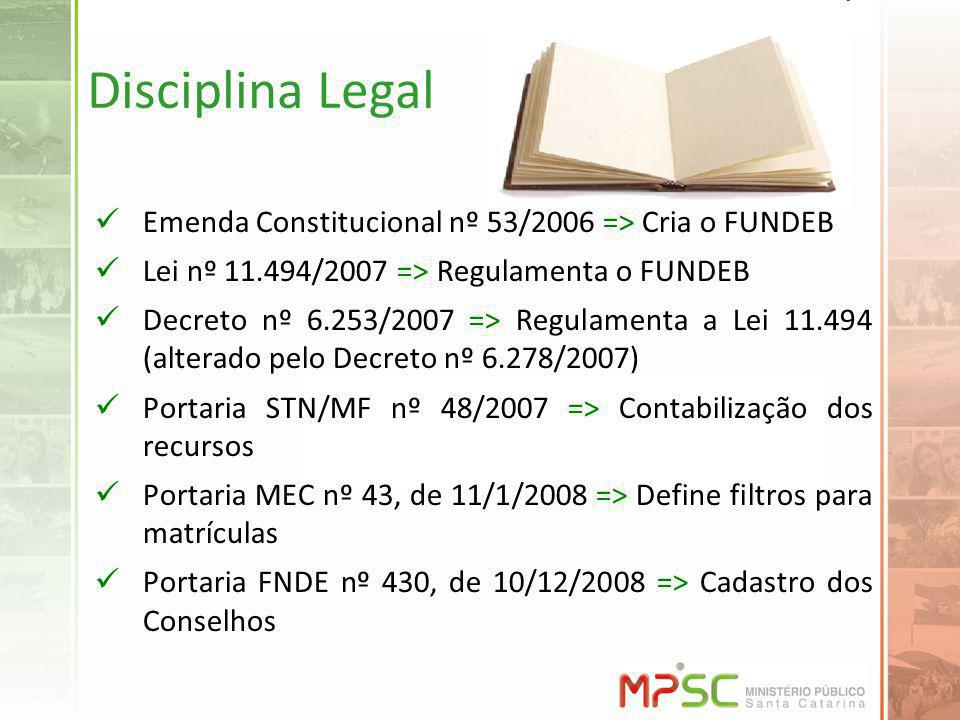 Disciplina Legal Emenda Constitucional nº 53/2006 => Cria o FUNDEB