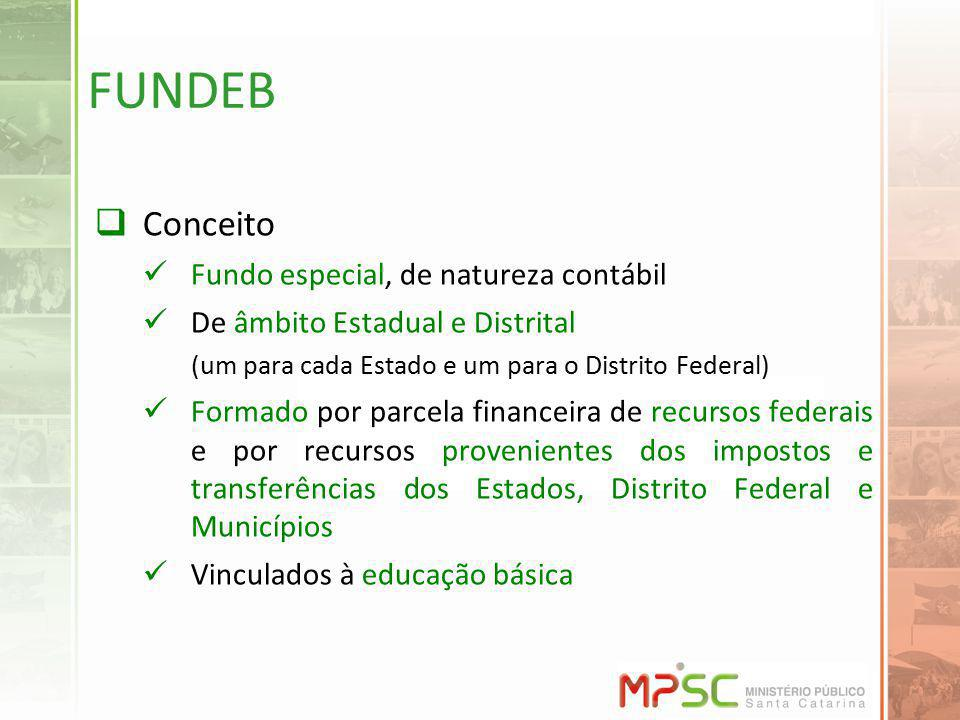 FUNDEB Conceito Fundo especial, de natureza contábil