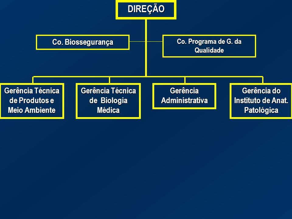 DIREÇÃO Co. Biossegurança Gerência Técnica de Produtos e Meio Ambiente