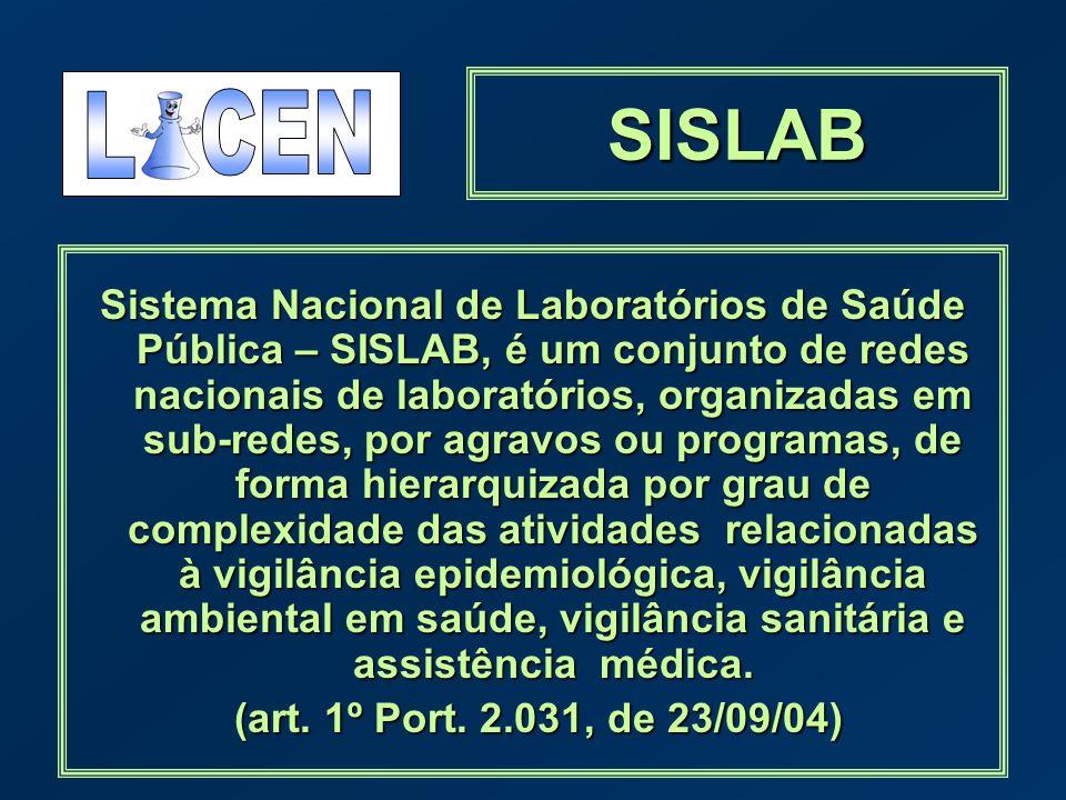 L CEN. SISLAB.