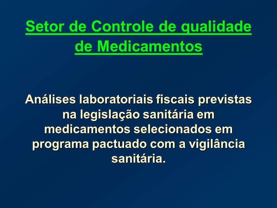 Setor de Controle de qualidade de Medicamentos